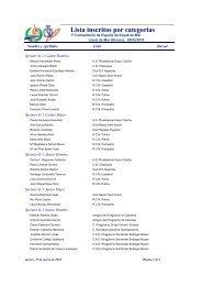 Lista inscritos por categorias
