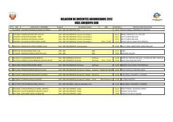 RELACION DE DOCENTES ADJUDICADOS 2012 MARZO 12.pdf
