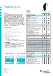 ReSound Verso 88 - Fiche technique