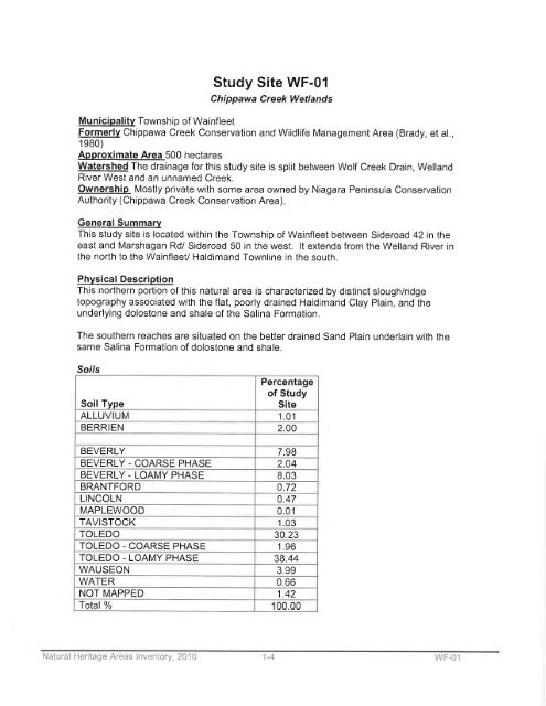 Study Site Summary – Wainfleet - Niagara Peninsula Conservation ...