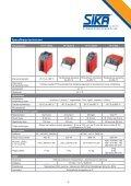Serwisowe kalibratory temperatury - TECHNICON Sp. z oo - Page 3