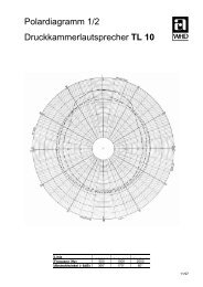 Polardiagramm 1/2 Druckkammerlautsprecher TL 10 - WHD