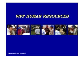 WFP HUMAN RESOURCES