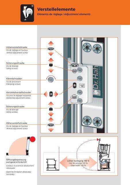 Dr. Hahn Einstellanleitung verdeckt liegendes Tuerband.pdf
