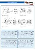 oscillating line - Kendrion Binder - Page 7