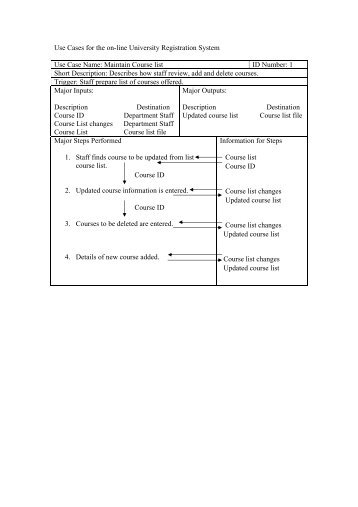 Use case diagrams introduction university record system urs use cases for the on line university registration system use case ccuart Choice Image
