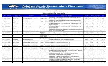 B. Octubre - Ministerio de Economía y Finanzas