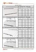 Solární komponenty - Page 5