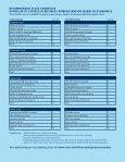 ECONOMICS - Xavier University - Page 2