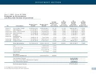 25 inVeStment Section July 1, 2005 - June 30, 2006 Summary of ...