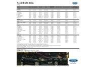 Cjenik Ford Fiesta (PDF) - AMC Međimurje doo