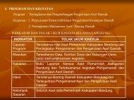 Program dan Kegiatan Bagian Aset - Pemerintah Kabupaten Bandung