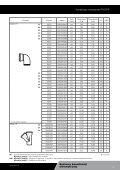 Kanalizacja wewnętrzna PVC/PP Cennik - PLASTBUD.Net - Page 3