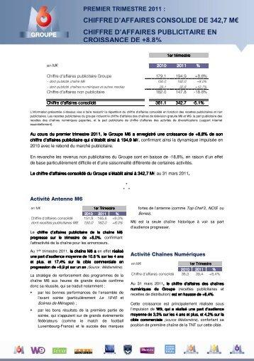 Chiffre d'affaires du 1er trimestre 2011 - Groupe M6