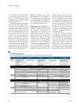 Der Chef als Zukunftsarchitekt - Procontra - Seite 6