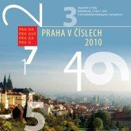 DTP studio - Praha.eu