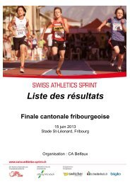 Liste des résultats - Swiss Athletics Sprint