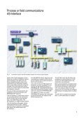 SIMATIC NET - CERN - Page 5