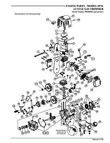 MODEL 1079r 4-CYCLE GAS TRIMMER - Oscar Wilson