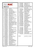 Tischbohrmaschine Promac 362 CA - UrsusMajor - Seite 5