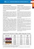 Regolatori di pressione alta pressione con blocco ... - Watts Industries - Page 3