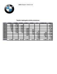 BMW K1 produzione - K100.biz