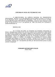 Portaria nº 99 - Tornar sem efeito nomeações de candidatos - Antaq
