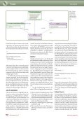 Design by Contract - metafinanz Informationssysteme GmbH - Seite 2