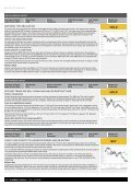STOCKS TO WATCH - CommSec - Page 2
