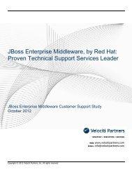 Velociti Partners - Red Hat