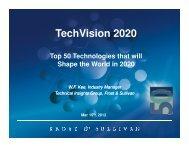 TechVision 2020