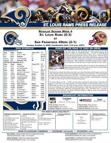 ST. LOUIS RAMS (0-3) AT SAN FRANCISCO 49ERS (2-1) - NFL.com