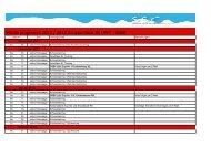 Winterprogramm 2011 / 2012 Gruppe Race JG 1997 -‐ 2000