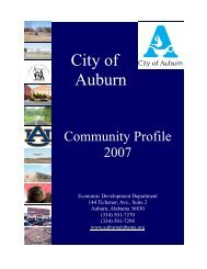 Community Profile (PDF) - City of Auburn