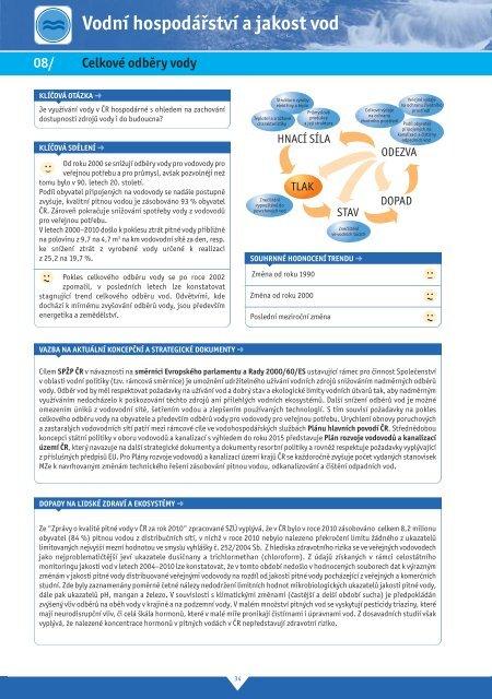 Zpráva o životním prostředí České republiky v roce 2010