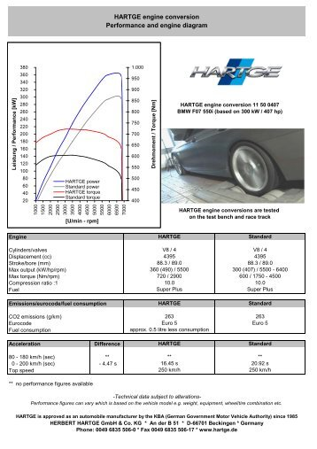 hartge engine conversion performance and engine diagram birds jpg quality 85 rh yumpu com Fuel System Diagram Fuel System Diagram