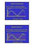 Tecnologie e Sistemi Elettronici per il Controllo Sistema Elettronico - Page 5