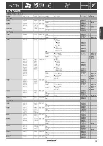 Application list Alfa - Jeep - Online catalogue