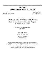 Guam Consumer Price Index 2009 - 4th Quarter