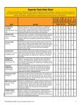 Superior Tonic Herb Chart - Pure Essence Labs - Page 2