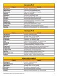 Superior Tonic Herb Chart - Pure Essence Labs - Page 4