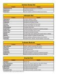 Superior Tonic Herb Chart - Pure Essence Labs - Page 5