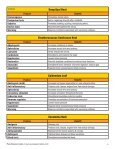Superior Tonic Herb Chart - Pure Essence Labs - Page 6