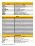 Superior Tonic Herb Chart - Pure Essence Labs - Page 7