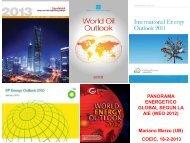 el panorama energético mundial está cambiando y ello podr