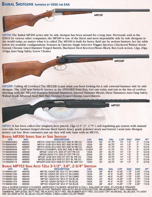 Baikal Shotguns Imported