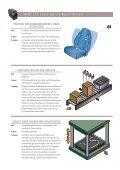 L-GAGE® LT3 - Banner Engineering - Seite 7