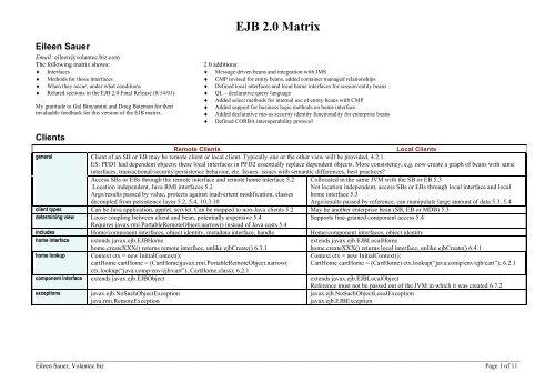 EJB 2.0 Matrix - digilife . be