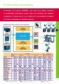 CITOWAVE/CITOPULS automatique - Oerlikon Servicios > Welding ... - Page 7
