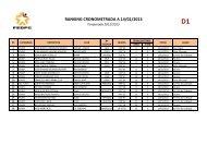 RANKING CRONOMETRADA A 14/01/2013 - mujer y deporte - fedpc